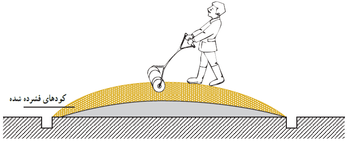 فشرده کردن کودهای دامی به وسیله غلتک