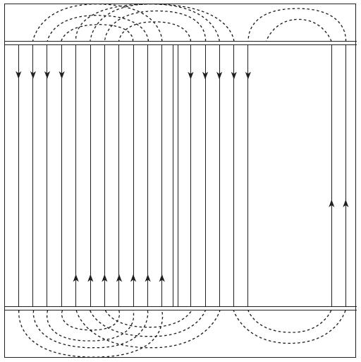 نقشه شخم زمین