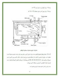کتاب راهنمای روش های عملی کشت بافت گیاهی